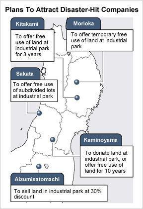 [Eng] Le Tohoku tente de redessiner le retour des entreprises sinistrées | Nikkei.com | Japon : séisme, tsunami & conséquences | Scoop.it