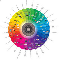 Social Signals Are the New Page Rank | Business 2 Community | Social Media Headlines | Scoop.it