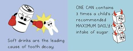 Soft Drinks are harmful for your teeth   Dental Care   Scoop.it