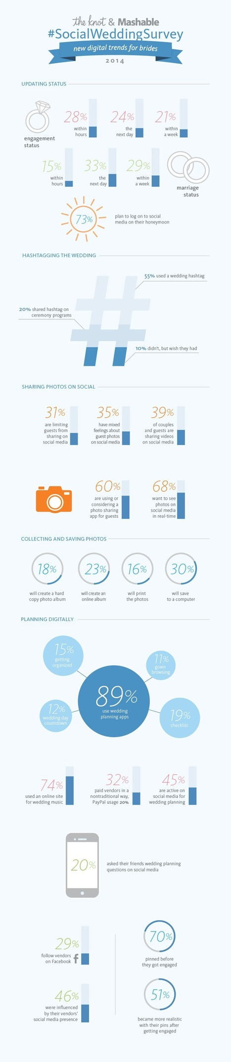 Weddings Are Becoming a Social Media Affair [Infographic] - SocialTimes | Weddings & Events | Scoop.it