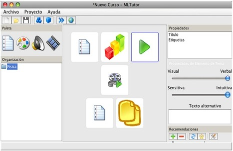 REDIE > Vol. 13, Núm. 1 > Herramienta de autor para la identificación de estilos de aprendizaje utilizando mapas auto-organizados en dispositivos móviles | Sexto Primaria | Scoop.it