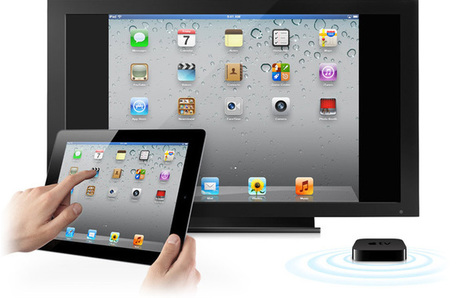 The iPad and Apple TV as a classroom solution (iPadpalooza 2013 Presentation)   iPad in the Classroom   Scoop.it