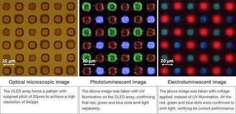 Full-color organic light-emitting diodes with photoresist technology for ... - Phys.Org | CLOVER ENTERPRISES ''THE ENTERTAINMENT OF CHOICE'' | Scoop.it