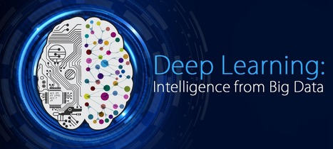 Artificial Intelligence vs. Deep Learning vs. Big Data | TECHNO - Discuptive Technology | Scoop.it