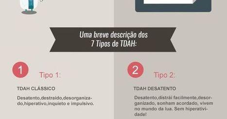 Os 7 tipos de TDAH e como identifica-los [Infrografico] | Supera TDAH | A nuestro hijo o hija le han diagnosticado un TDAH | Scoop.it