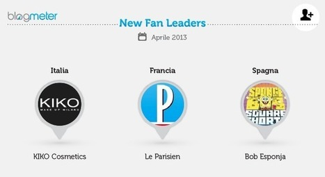 #Facebook Top Brands (Italia, Francia e Spagna) – Analisi comparativa aprile 2013 | #SocialMedia Reload! | Scoop.it