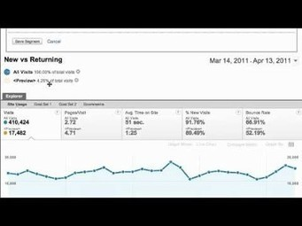 Daniel Waisberg - Google+ - Google Analytics Tip - Use Advanced Segments like crazy! … | GooglePlus scoops by Rick Maresch | Scoop.it
