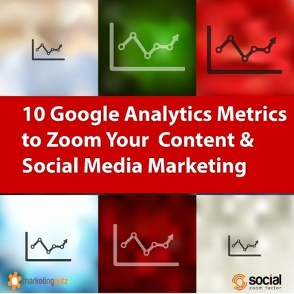 10 Google Analytics Metrics to Zoom Your Social Media Marketing, Blog and Content | | The Twinkie Awards | Scoop.it