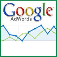 Les annonces dynamiques du réseau de recherche de Google Adwords disponibles | Marketing et communication | Hotel Web Marketing | Scoop.it