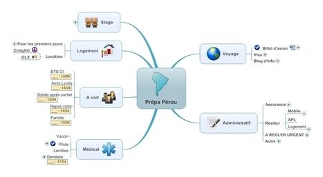 Préparation de voyage avec une Carte Mentale (exemple d'application) | carte mentale | Scoop.it