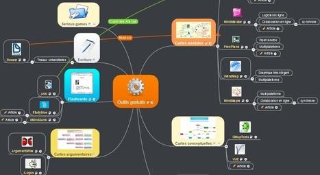 Méthodologie de travail : outils gratuits pour mieux étudier (mind map) | Innovation pour l'éducation : pratique et théorie | Scoop.it