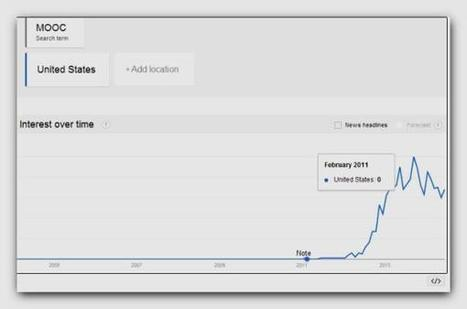 """The rise and fall of the """"Massively Open Online Courses"""" 