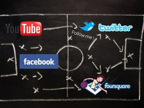 La e-reputation sportive se joue sur tous les terrains | Fresh from Edge Communication | Scoop.it
