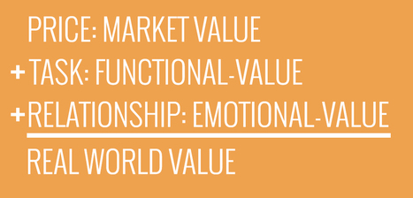 Wading Into the Emotional-Value Stream | Branding Magazine | Integrated Brand Communications | Scoop.it