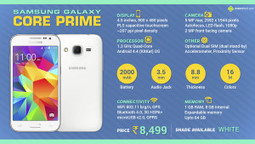 Harga Samsung Galaxy Core Prime, Ponsel 4G Samsung Murah Februari 2015 | Technology Newest | Scoop.it