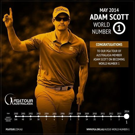 Congratulations Adam Scott on becoming World No. 1 | Golf On The Web | Scoop.it