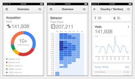 Bonne nouvelle, Google Analytics est disponible sur iOS !   Tout sur le webmarketing   Scoop.it
