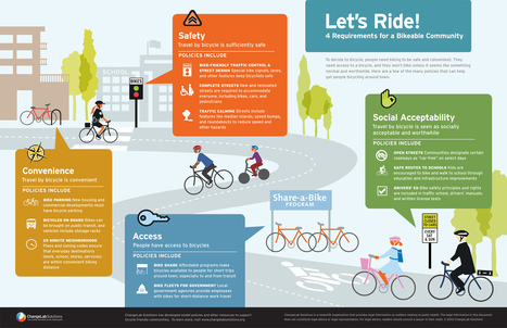 GOOD.is | Infographic: Infographic: Four Requirements for a Bikeable City | Year 7 Place and Liveability | Scoop.it