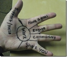 The 5 Fingers To Social Media Learning | Book Promotion and Marketing | Scoop.it