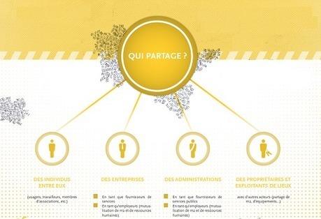 ALVpiste03quipartage02.png (Image PNG, 540x369 pixels) | Le JardinCo | Scoop.it