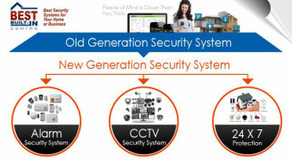Some Essential Benefits Of Installing Security Systems At Home | Best Security System | Scoop.it