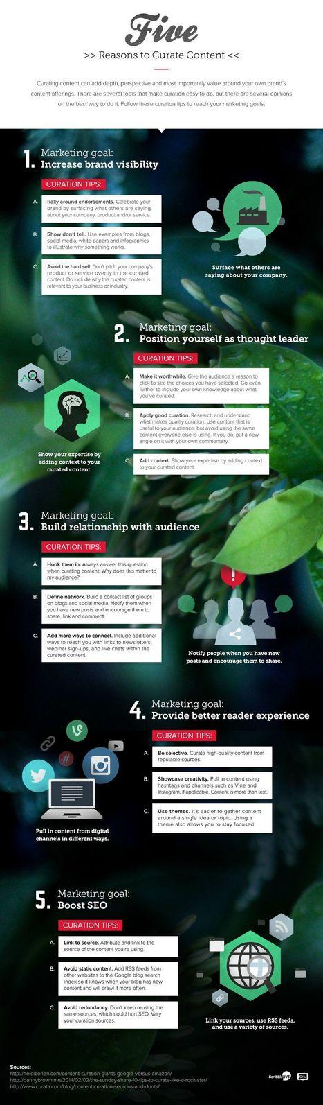 Curation de contenus : 5 bonnes raisons de pratiquer pour influencer | La Curation, avenir du web ? | Scoop.it