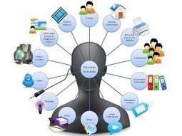Por qué los educadores deben crear un Entorno Personal de Aprendizaje (PLN) | EnsinoTec | Scoop.it