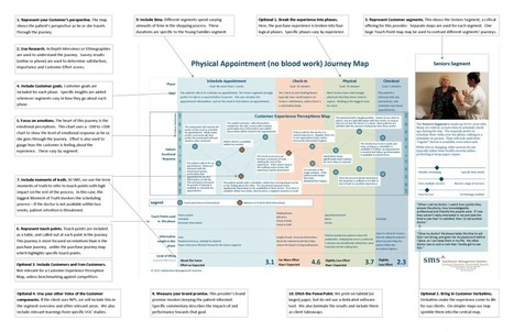 Customer Experience Journey Map: Applying the Top 10 Requirements   CustomerThink   Experience mapping   Scoop.it