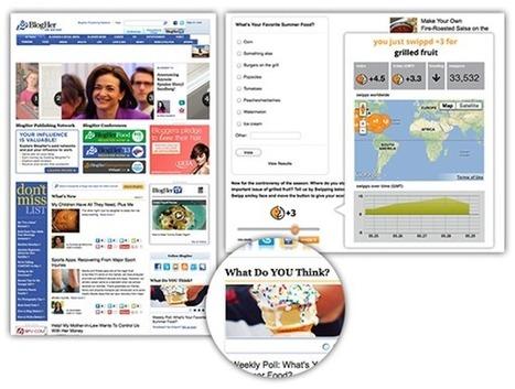 Swipp Plus + Publishing Industry – A perfect match | Swipp Blog | Social Intelligence revolution | Scoop.it