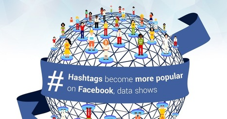 Hashtags Increasingly Popular on Facebook | Socially | Scoop.it