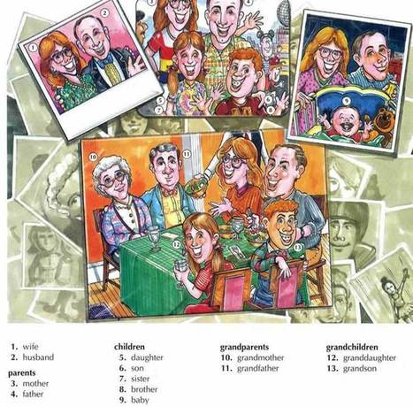 Family members vocabulary with pictures and list | English as a Second language | Scoop.it