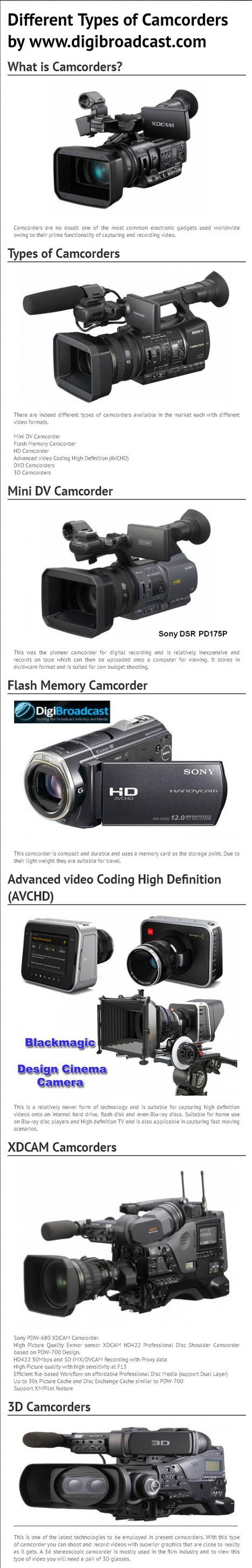 Different Types of Camcorders by www.digibroadcast.com [INFOGRAPH] | digibroadcast | Scoop.it
