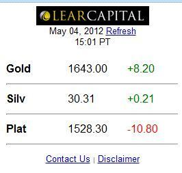LearCapital - Mobile Live Prices | Gold and What Moves it. | Scoop.it