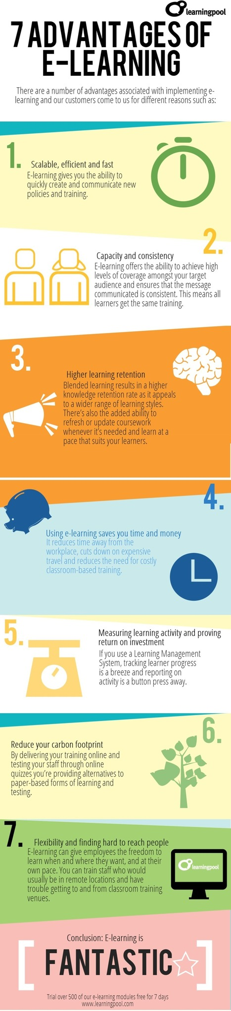 7 Advantages of E-learning -  Infographic | Inclusive Education | Scoop.it
