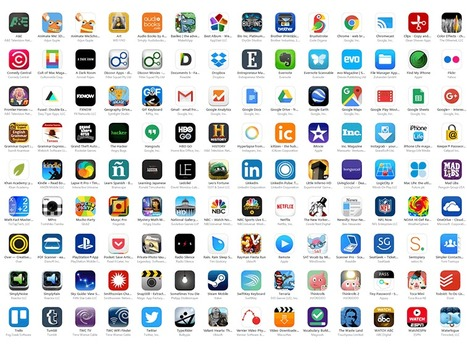 50 Of The Best Teaching And Learning Apps For 2016 | Работаем с ресурсами | Scoop.it