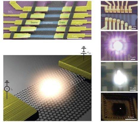 Nanolâmpada de grafeno emite luz visível a olho nu | tecnologia s sustentabilidade | Scoop.it