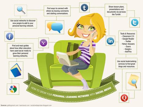 8 Idées, 10 guides et 17 outils pour un meilleur réseau d'apprentissage professionnel | E-pedagogie, apprentissages en numérique | Scoop.it