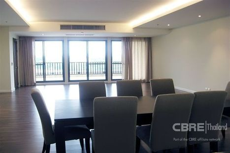 The Terrace Residence - Bangkok Condo for Rent   Apartment & house rentals or leases   Bangkok Condo Rentals   Scoop.it