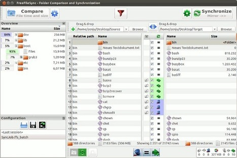 Backup files on Linux with FreeFileSyncBackup | Linux and Open Source | Scoop.it