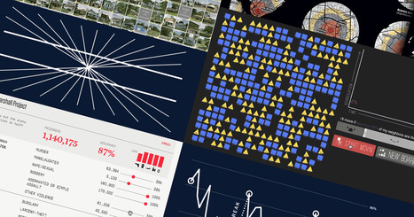 """Information Visualization Reveals our Brain's """"Blind Spots""""   Big Data - Visual Analytics   Scoop.it"""