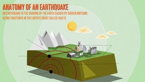 Shaking Things Up: Ten Resources for Exploring Earthquakes   Purposeful Pedagogy   Scoop.it