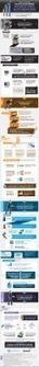 The Evolution Of Automated Marketing - Infographic | Personal Branding and Professional networks - @Socialfave @TheMisterFavor @TOOLS_BOX_DEV @TOOLS_BOX_EUR @P_TREBAUL @DNAMktg @DNADatas @BRETAGNE_CHARME @TOOLS_BOX_IND @TOOLS_BOX_ITA @TOOLS_BOX_UK @TOOLS_BOX_ESP @TOOLS_BOX_GER @TOOLS_BOX_DEV @TOOLS_BOX_BRA | Scoop.it