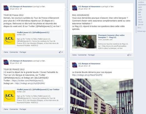 Banques et réseaux sociaux : CRM 2.0 et communication grand public | Articles blog - L'Autre Média | Scoop.it