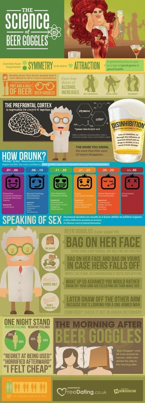 The Science of Beer Goggles | Visual.ly | International Beer News | Scoop.it