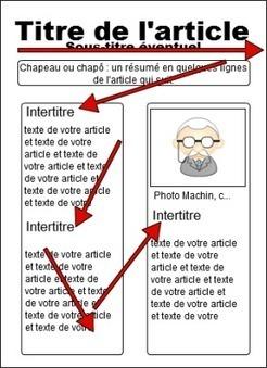 Ecrire pour la presse web : le mythe du toujours plus court | François MAGNAN  Formateur Consultant | Scoop.it