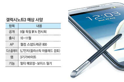 """Samsung Galaxy Note III Specs officially confirmed 5.7"""" display Screen 