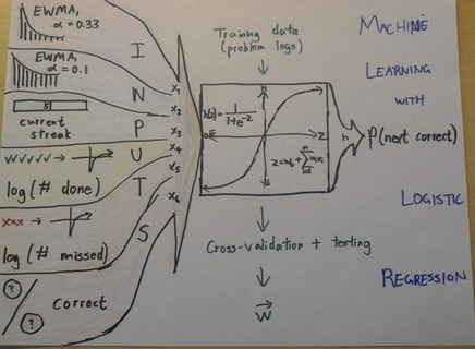 16 analytic disciplines compared to data science | dataInnovation | Scoop.it