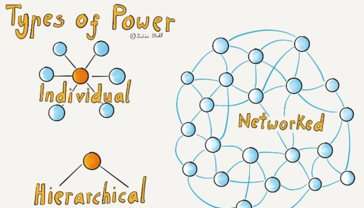 Disrupting Power | Collaborationweb | Scoop.it
