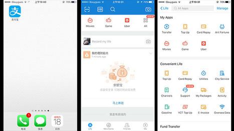 e-commerce, Alipay s'étend en Europe | Marketing appliqué aux touristes étrangers | Scoop.it