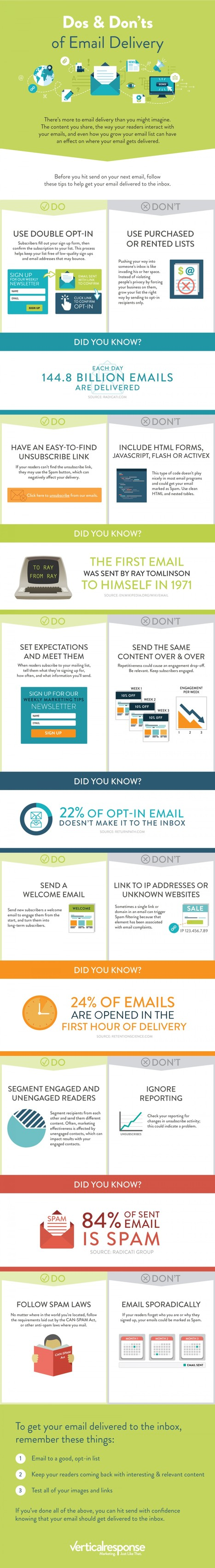 The golden rules of email delivery (Infographic) | Make Money From Home | Scoop.it
